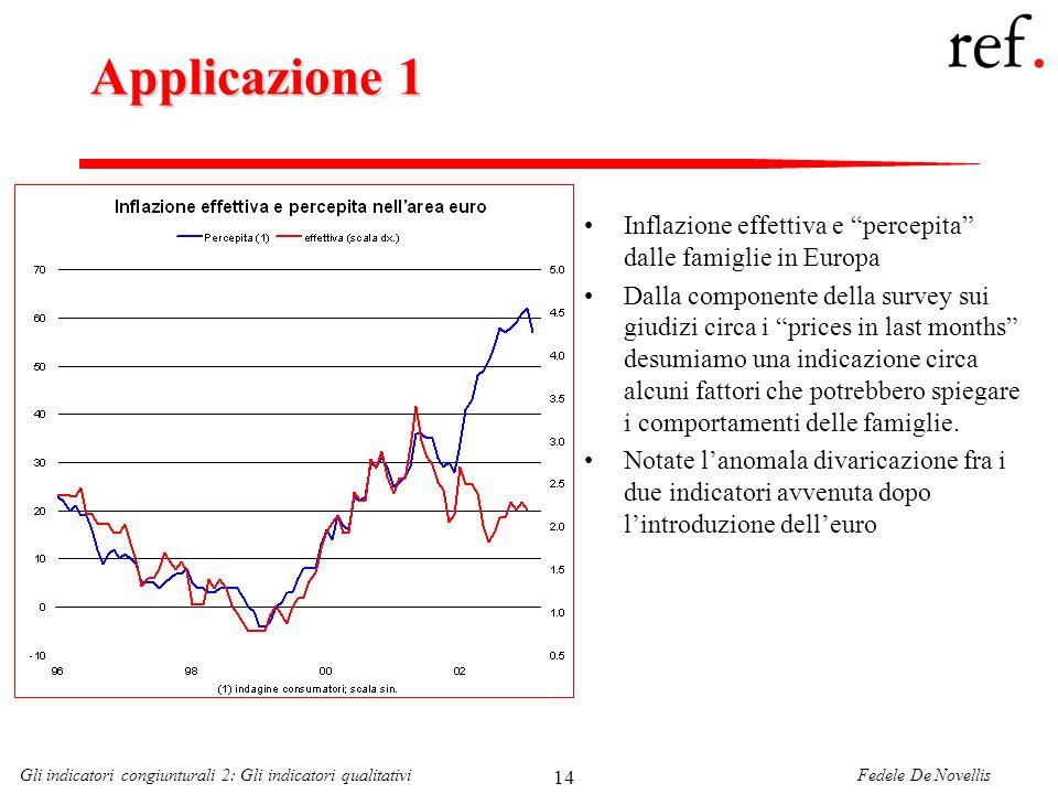 Fedele De NovellisGli indicatori congiunturali 2: Gli indicatori qualitativi 14 Applicazione 1 Inflazione effettiva e percepita dalle famiglie in Euro