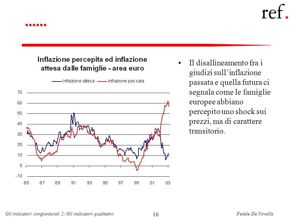 Fedele De NovellisGli indicatori congiunturali 2: Gli indicatori qualitativi 16...... Il disallineamento fra i giudizi sullinflazione passata e quella