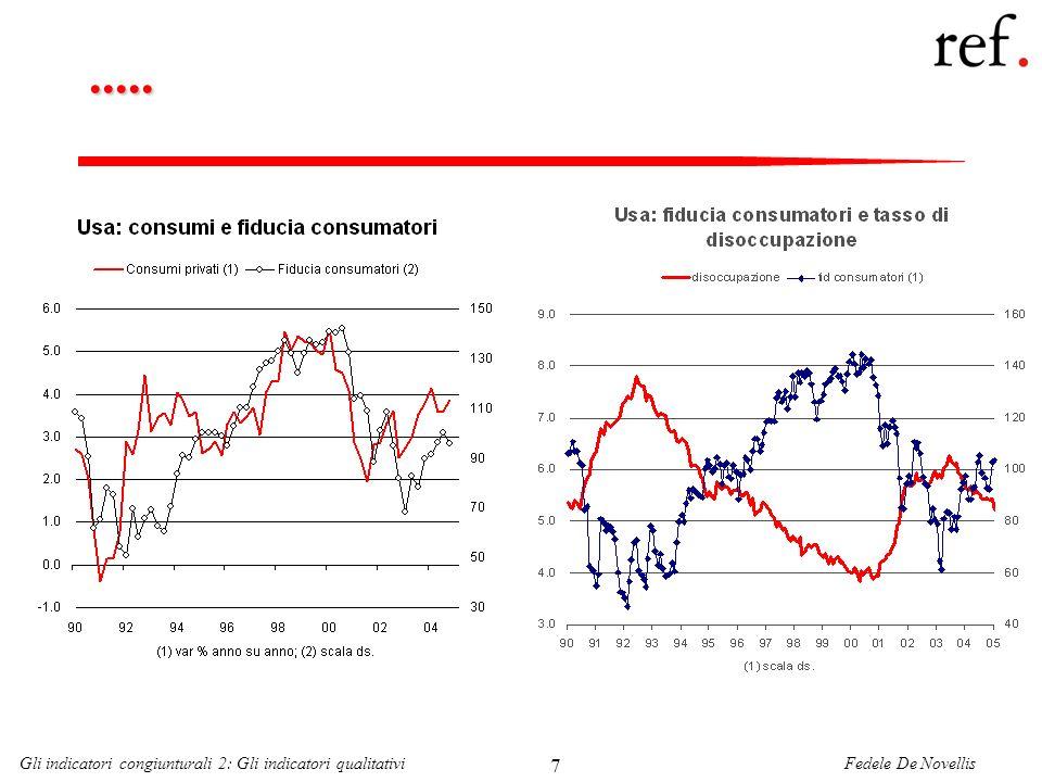 Fedele De NovellisGli indicatori congiunturali 2: Gli indicatori qualitativi 7.....