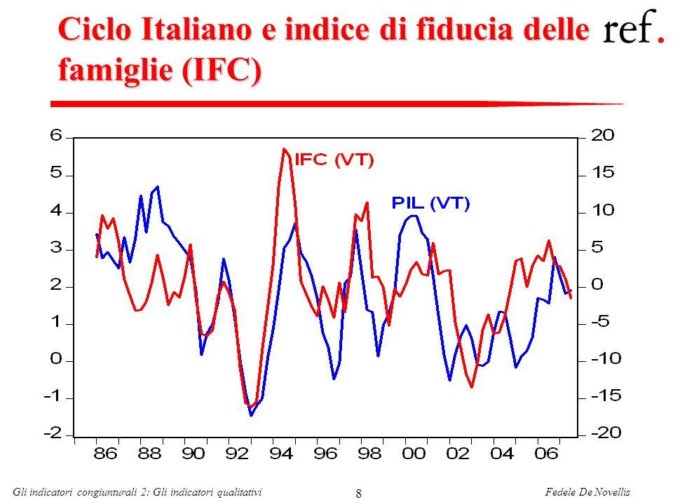Fedele De NovellisGli indicatori congiunturali 2: Gli indicatori qualitativi 8 Ciclo Italiano e indice di fiducia delle famiglie (IFC)