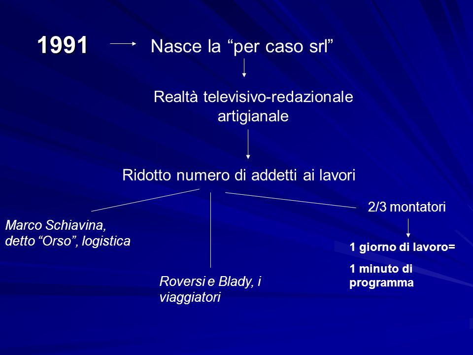 1991 Nasce la per caso srl Realtà televisivo-redazionale artigianale Ridotto numero di addetti ai lavori Marco Schiavina, detto Orso, logistica Rovers