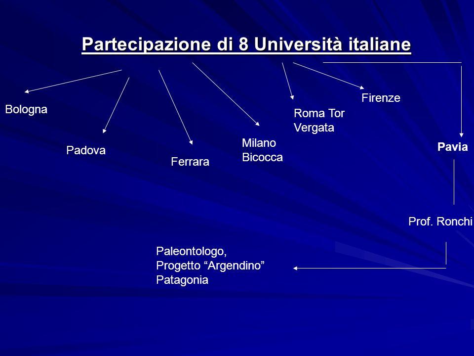 Partecipazione di 8 Università italiane Bologna Padova Ferrara Milano Bicocca Roma Tor Vergata Firenze Pavia Prof. Ronchi Paleontologo, Progetto Argen