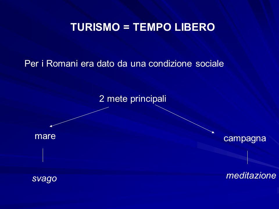 TURISMO = TEMPO LIBERO Per i Romani era dato da una condizione sociale 2 mete principali mare svago campagna meditazione
