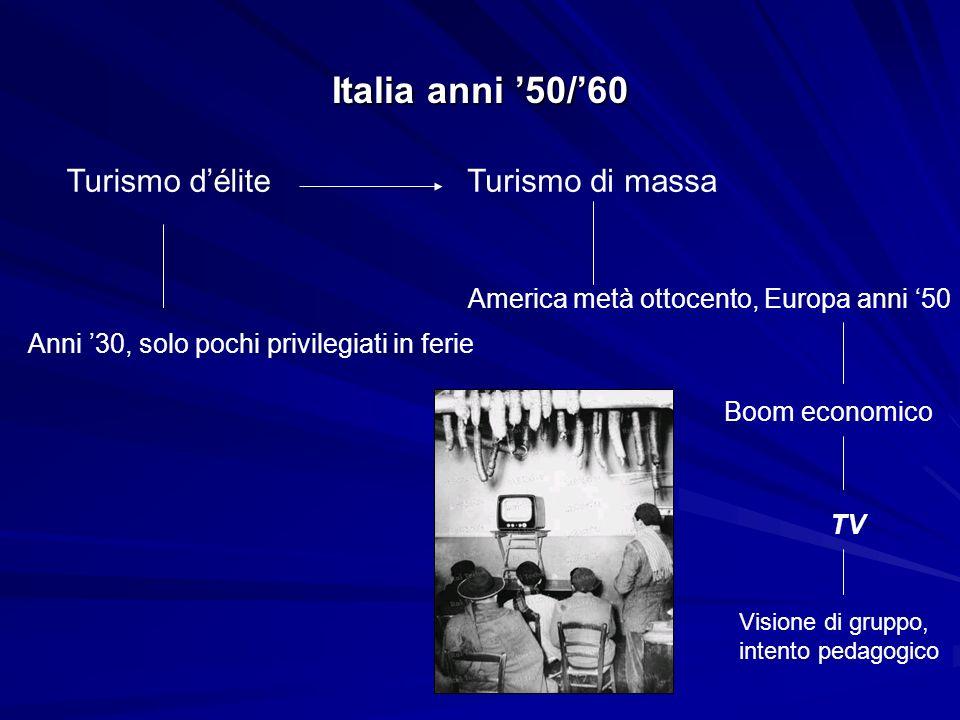 Italia anni 50/60 Turismo déliteTurismo di massa Anni 30, solo pochi privilegiati in ferie America metà ottocento, Europa anni 50 Boom economico TV Vi