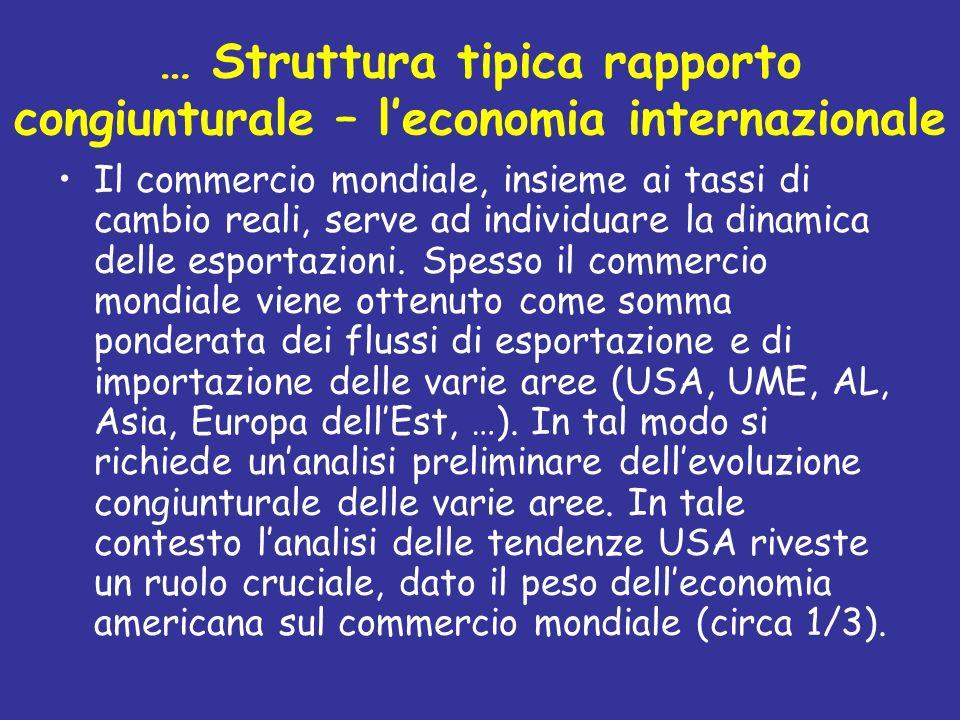 … Struttura tipica rapporto congiunturale – leconomia internazionale Il commercio mondiale, insieme ai tassi di cambio reali, serve ad individuare la