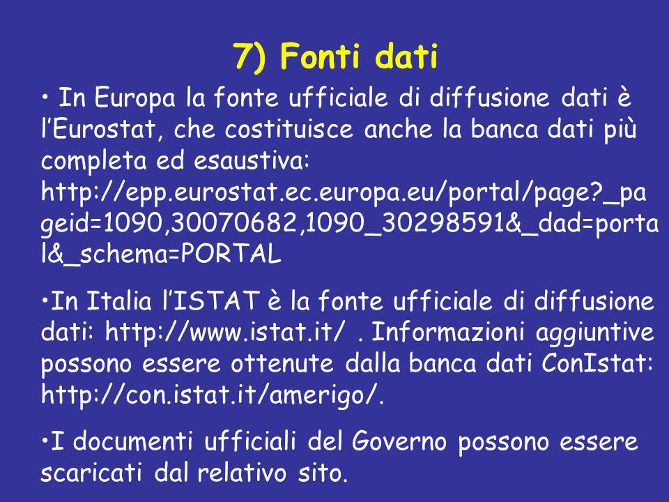 7) Fonti dati In Europa la fonte ufficiale di diffusione dati è lEurostat, che costituisce anche la banca dati più completa ed esaustiva: http://epp.e