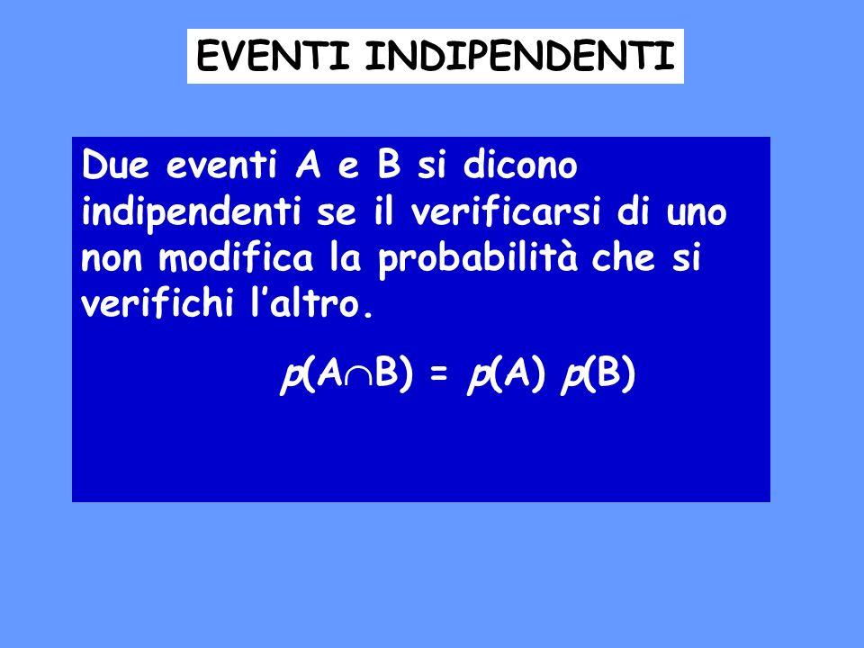 Due eventi A e B si dicono indipendenti se il verificarsi di uno non modifica la probabilità che si verifichi laltro. p(A B) = p(A) p(B) EVENTI INDIPE
