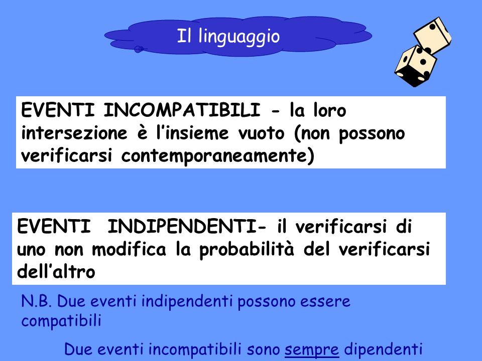 EVENTI INCOMPATIBILI - la loro intersezione è linsieme vuoto (non possono verificarsi contemporaneamente) Il linguaggio EVENTI INDIPENDENTI- il verifi