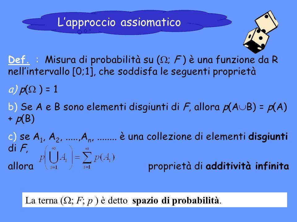 Lapproccio assiomatico La terna ( ; F; p ) è detto spazio di probabilità. Def. : Misura di probabilità su ( ; F ) è una funzione da R nellintervallo [