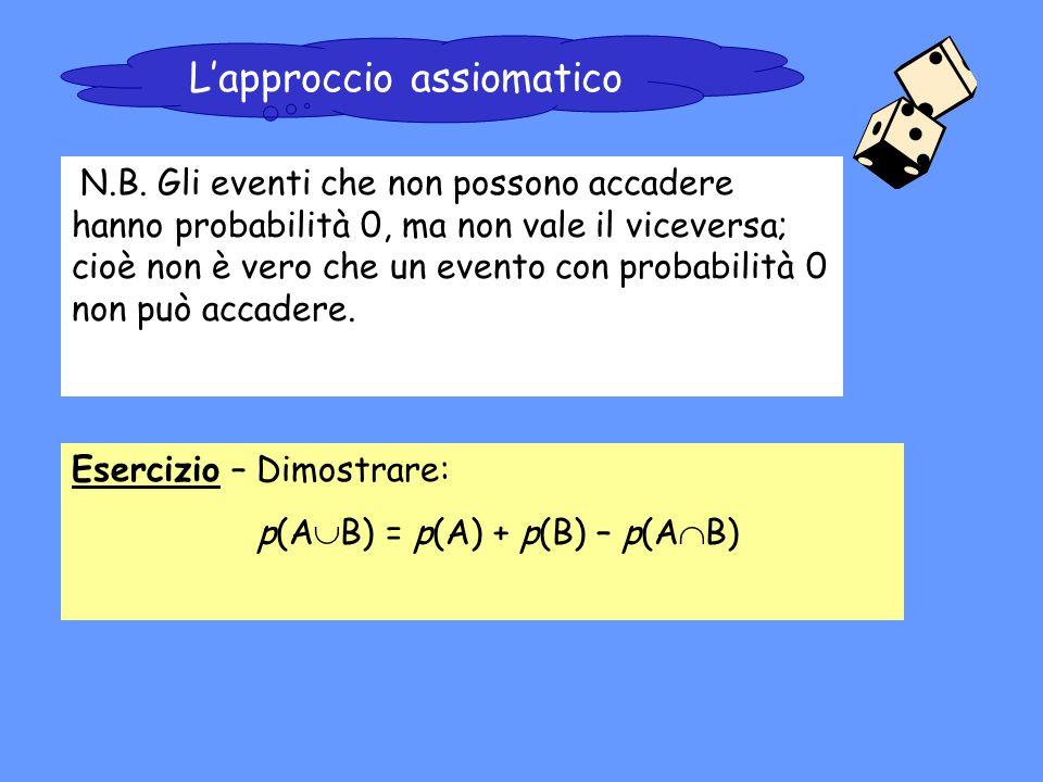 Lapproccio assiomatico N.B. Gli eventi che non possono accadere hanno probabilità 0, ma non vale il viceversa; cioè non è vero che un evento con proba