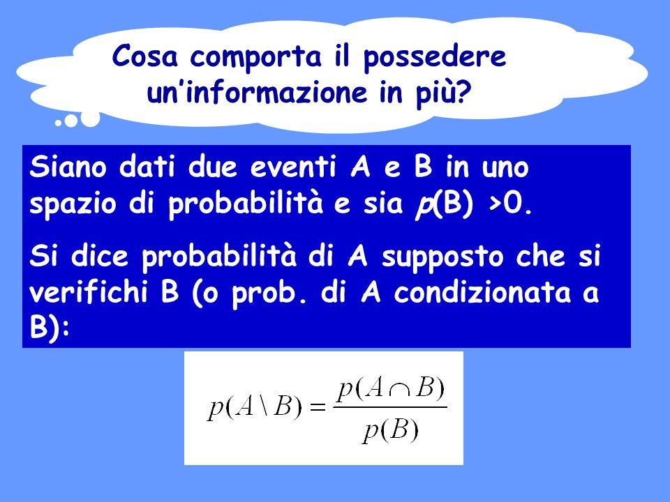 Siano dati due eventi A e B in uno spazio di probabilità e sia p(B) >0. Si dice probabilità di A supposto che si verifichi B (o prob. di A condizionat