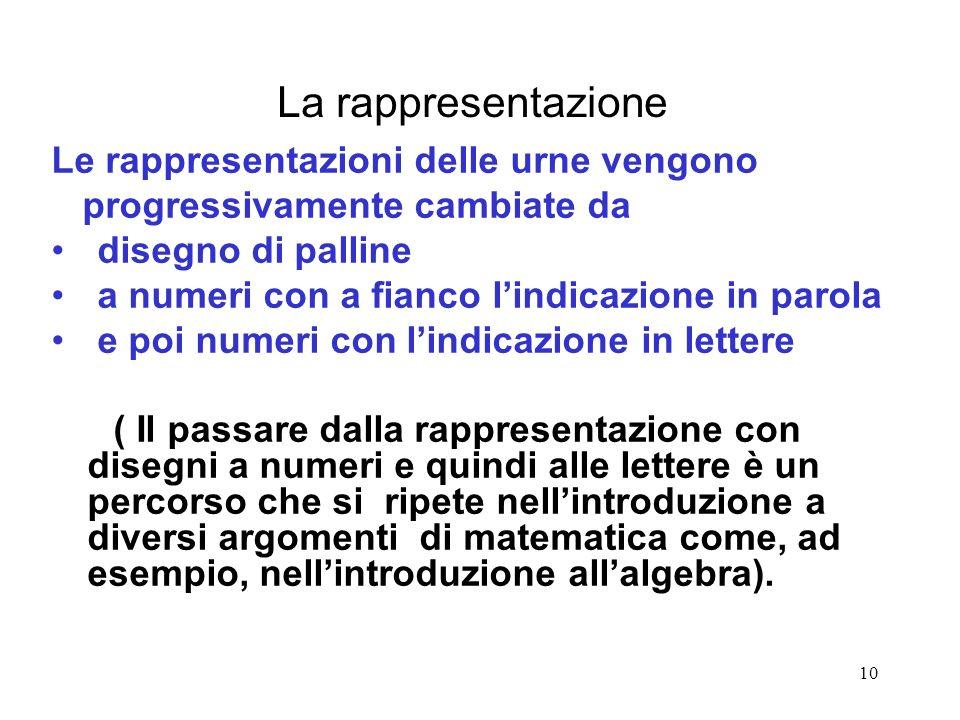 10 La rappresentazione Le rappresentazioni delle urne vengono progressivamente cambiate da disegno di palline a numeri con a fianco lindicazione in pa