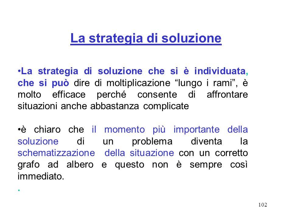 102 La strategia di soluzione La strategia di soluzione che si è individuata, che si può dire di moltiplicazione lungo i rami, è molto efficace perché