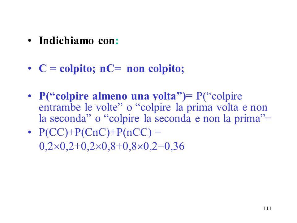 111 Indichiamo con: C = colpito; nC= non colpito; P(colpire almeno una volta)= P(colpire entrambe le volte o colpire la prima volta e non la seconda o