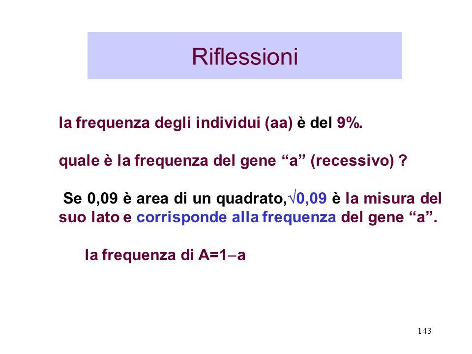 143 Riflessioni la frequenza degli individui (aa) è del 9%. quale è la frequenza del gene a (recessivo) ? Se 0,09 è area di un quadrato, 0,09 è la mis