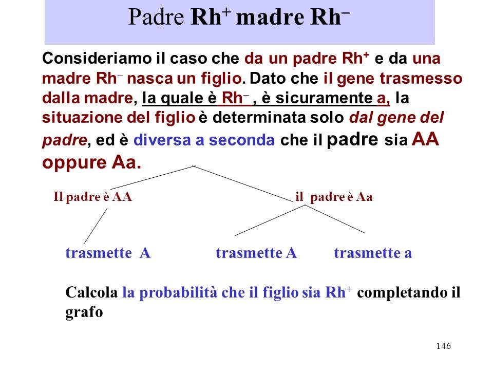 146 Padre Rh + madre Rh Consideriamo il caso che da un padre Rh + e da una madre Rh nasca un figlio. Dato che il gene trasmesso dalla madre, la quale