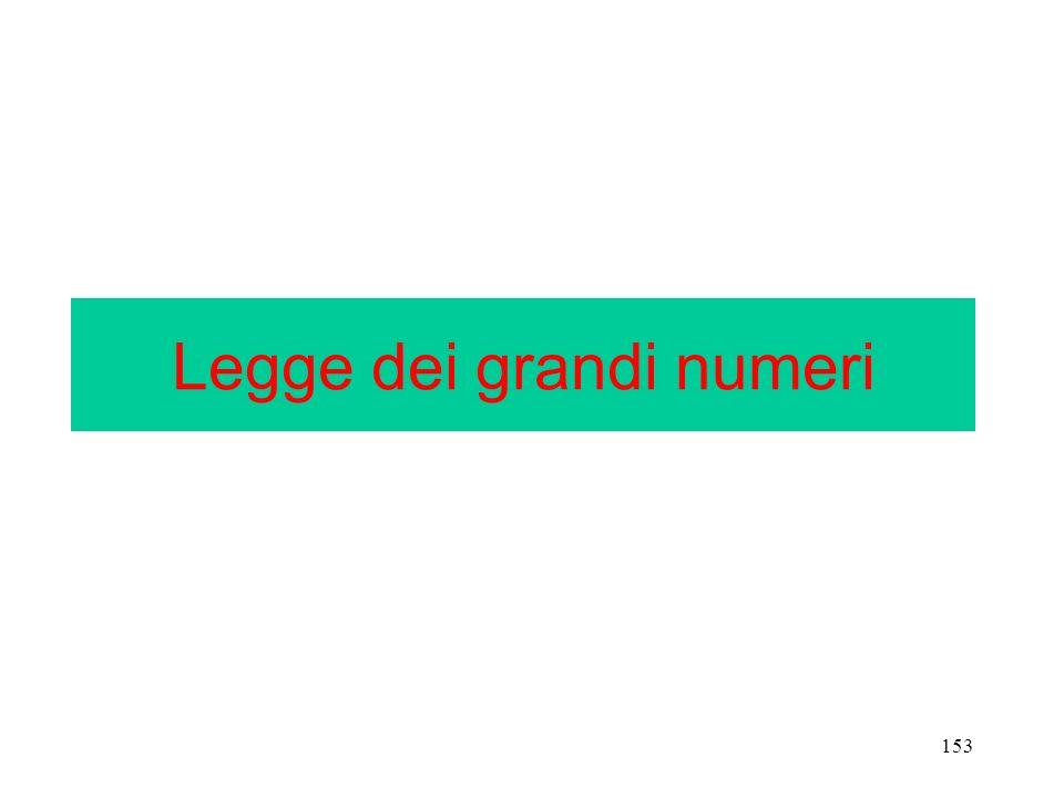 153 Legge dei grandi numeri