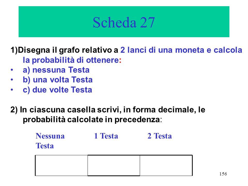 156 Scheda 27 1)Disegna il grafo relativo a 2 lanci di una moneta e calcola la probabilità di ottenere: a) nessuna Testa b) una volta Testa c) due vol