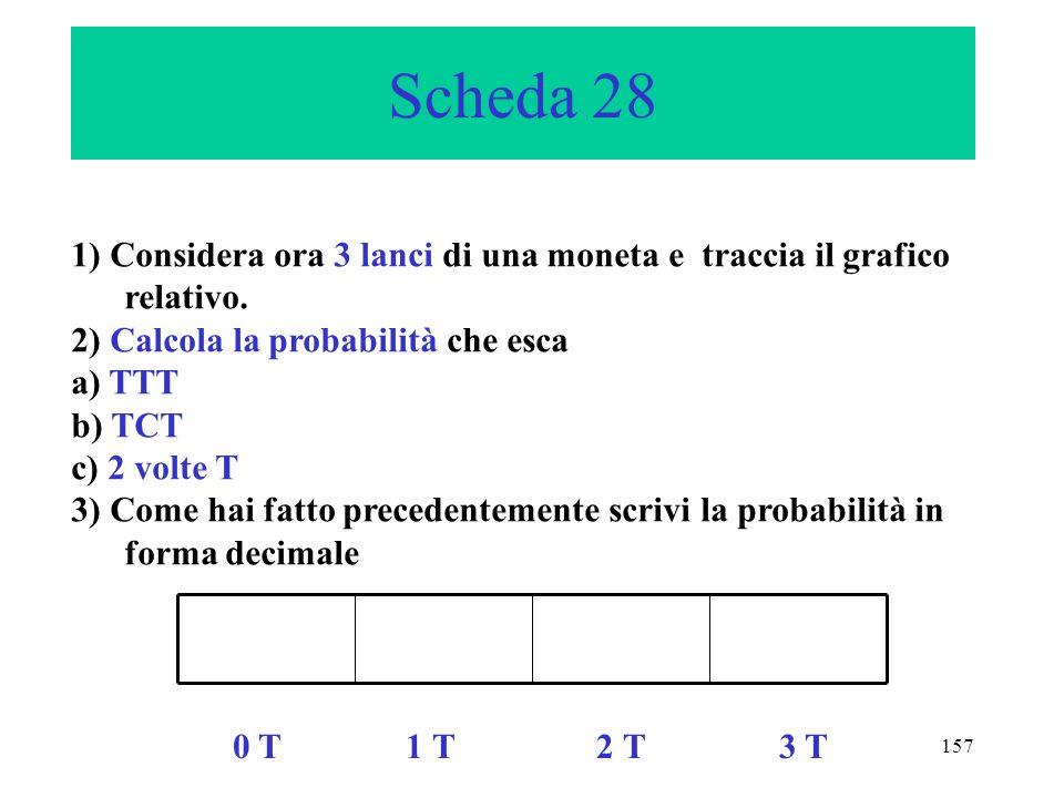 157 Scheda 28 1) Considera ora 3 lanci di una moneta e traccia il grafico relativo. 2) Calcola la probabilità che esca a) TTT b) TCT c) 2 volte T 3) C