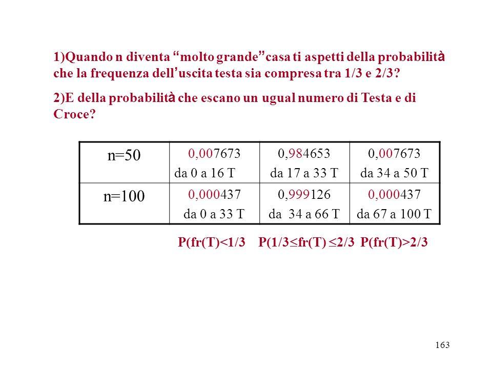 163 n=50 0,007673 da 0 a 16 T 0,984653 da 17 a 33 T 0,007673 da 34 a 50 T n=100 0,000437 da 0 a 33 T 0,999126 da 34 a 66 T 0,000437 da 67 a 100 T P(fr