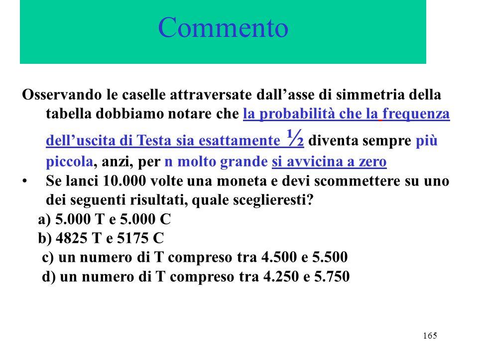 165 Commento Osservando le caselle attraversate dallasse di simmetria della tabella dobbiamo notare che la probabilità che la frequenza delluscita di