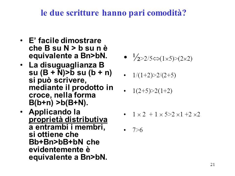 21 le due scritture hanno pari comodità? E facile dimostrare che B su N > b su n è equivalente a Bn>bN. La disuguaglianza B su (B + N)>b su (b + n) si