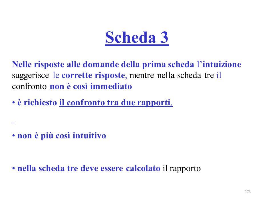 22 Scheda 3 Nelle risposte alle domande della prima scheda lintuizione suggerisce le corrette risposte, mentre nella scheda tre il confronto non è cos