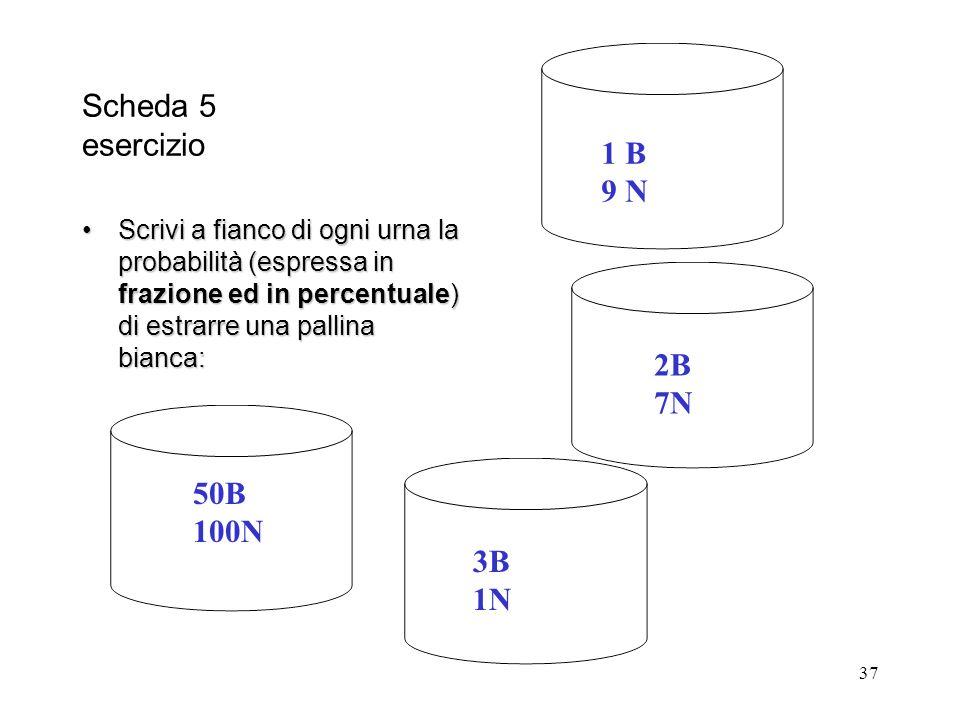 37 Scheda 5 esercizio Scrivi a fianco di ogni urna la probabilità (espressa in frazione ed in percentuale) di estrarre una pallina bianca:Scrivi a fia