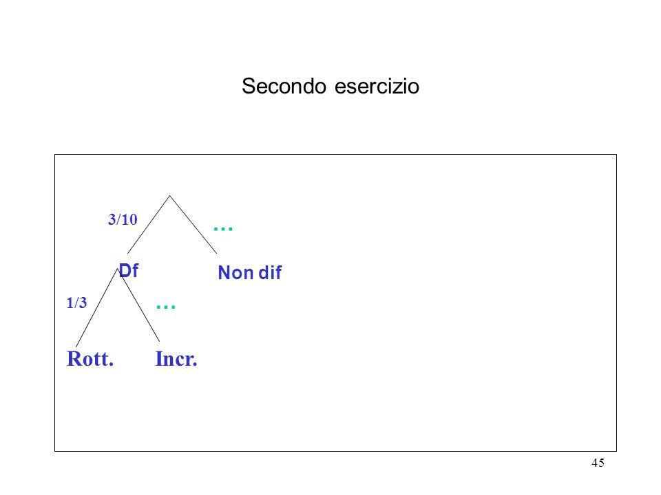 45 Secondo esercizio Df 3/10 Non dif … 1/3 Rott. … Incr.