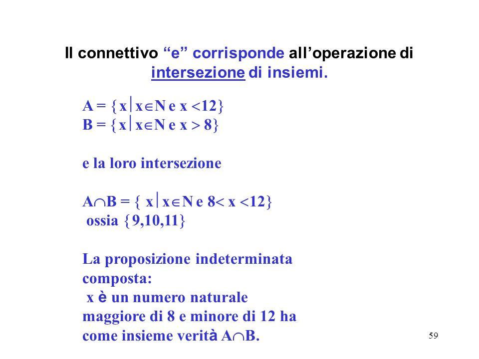 59 A = x x N e x 12 B = x x N e x 8 e la loro intersezione A B = x x N e 8 x 12 ossia 9,10,11 La proposizione indeterminata composta: x è un numero na