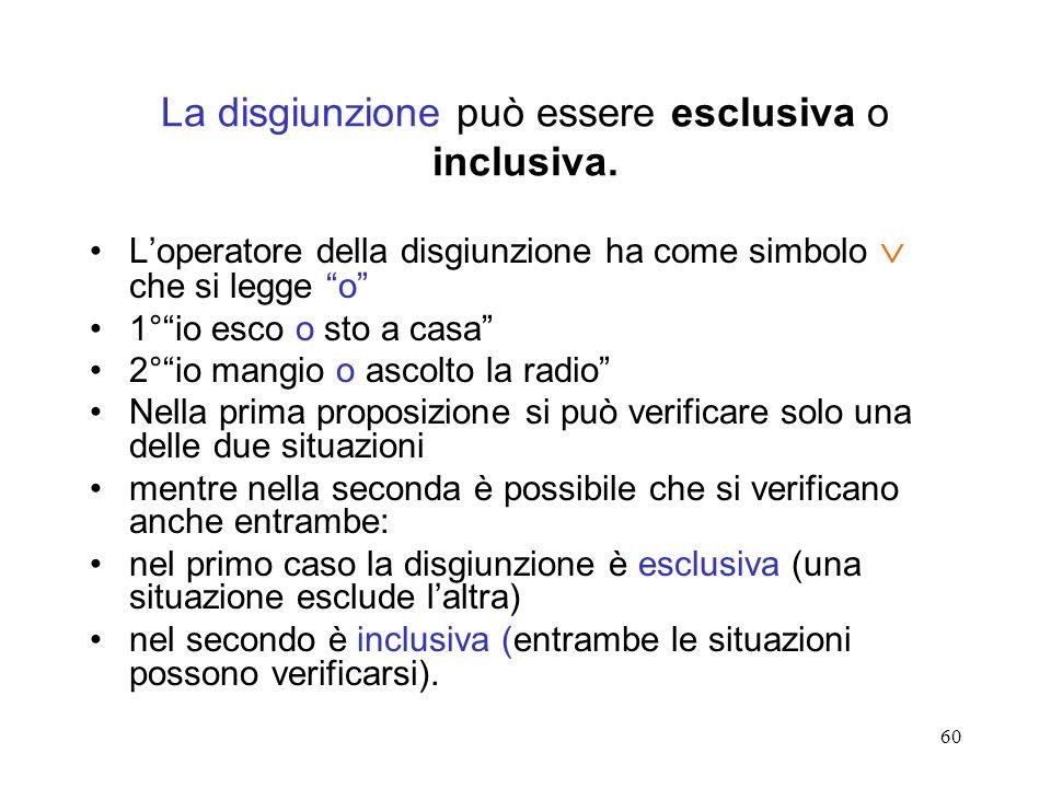 60 La disgiunzione può essere esclusiva o inclusiva. Loperatore della disgiunzione ha come simbolo che si legge o 1°io esco o sto a casa 2°io mangio o