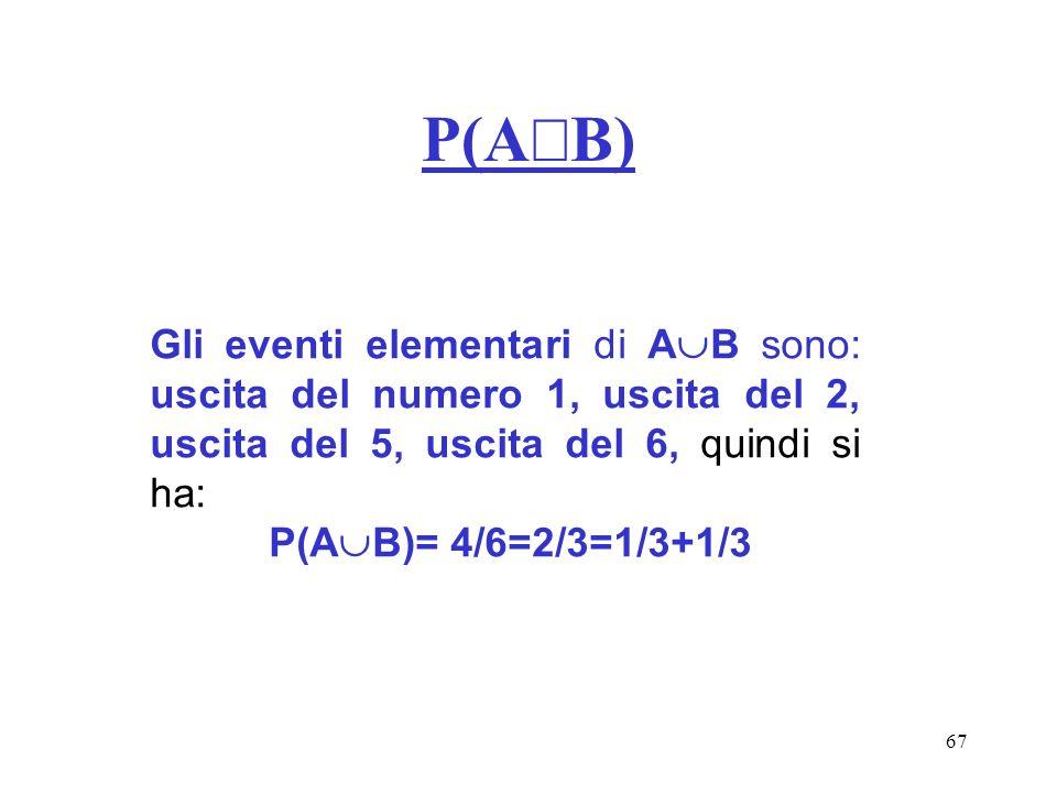 67 P(A B) Gli eventi elementari di A B sono: uscita del numero 1, uscita del 2, uscita del 5, uscita del 6, quindi si ha: P(A B)= 4/6=2/3=1/3+1/3