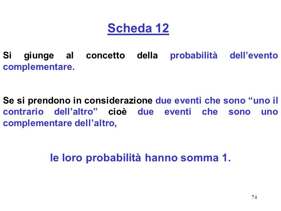 74 Scheda 12 Si giunge al concetto della probabilità dellevento complementare. Se si prendono in considerazione due eventi che sono uno il contrario d