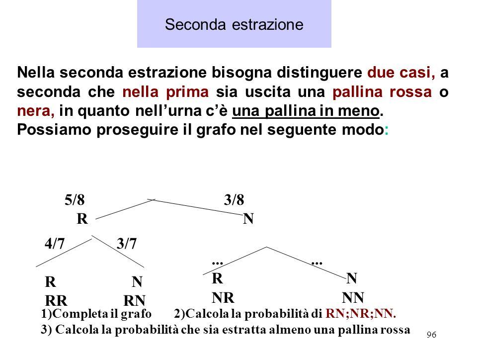 96 Seconda estrazione Nella seconda estrazione bisogna distinguere due casi, a seconda che nella prima sia uscita una pallina rossa o nera, in quanto
