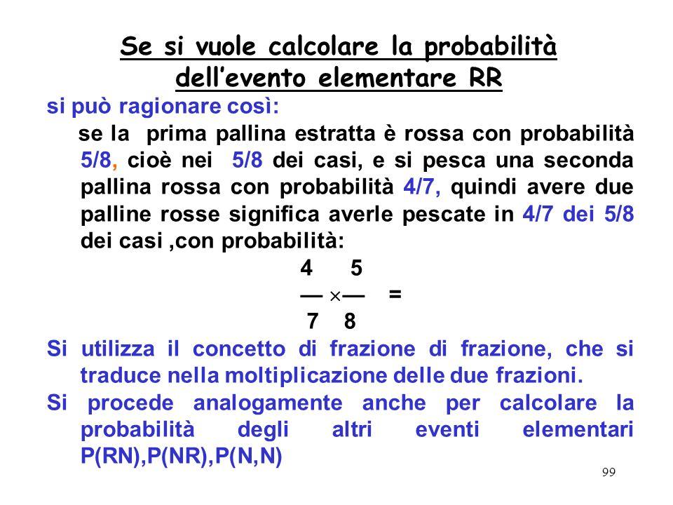 99 Se si vuole calcolare la probabilità dellevento elementare RR si può ragionare così: se la prima pallina estratta è rossa con probabilità 5/8, cioè