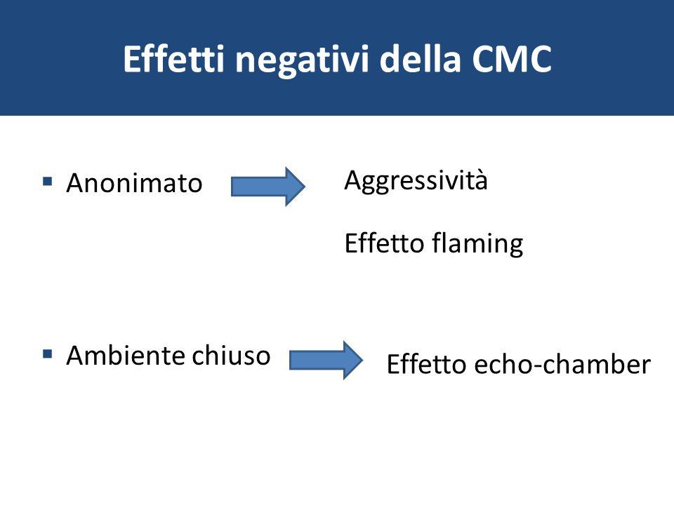 Effetti negativi della CMC Anonimato Ambiente chiuso Aggressività Effetto flaming Effetto echo-chamber