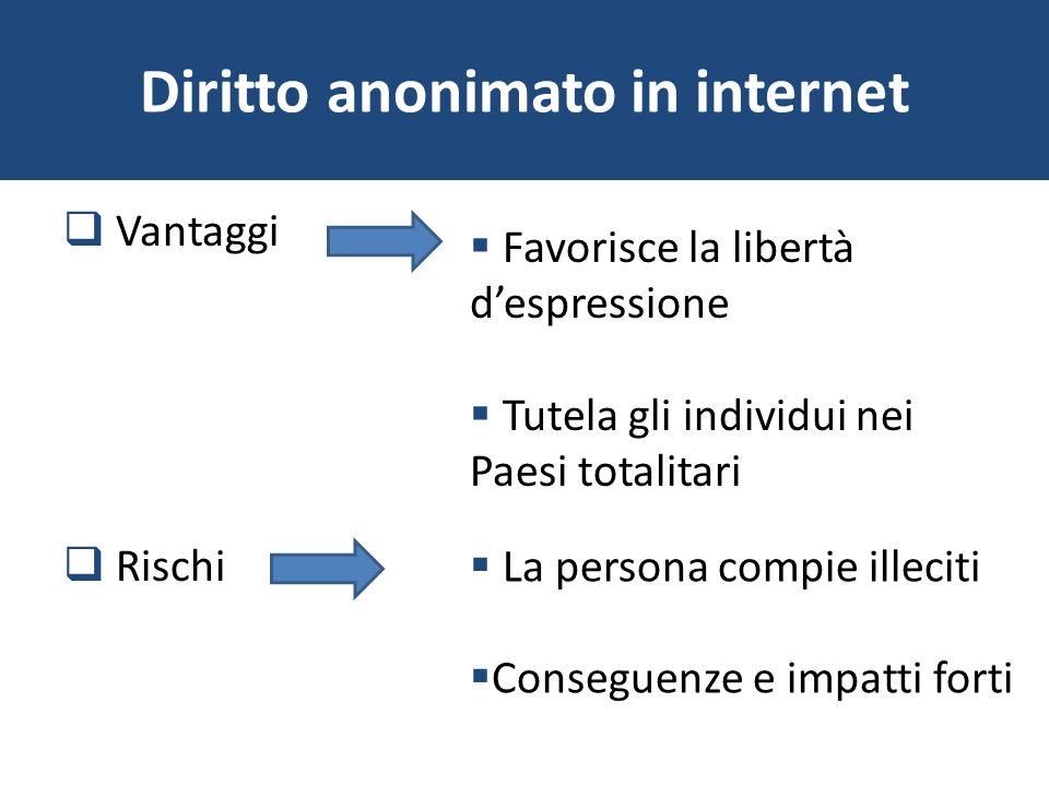 Diritto anonimato in internet Vantaggi Rischi Favorisce la libertà despressione Tutela gli individui nei Paesi totalitari La persona compie illeciti C