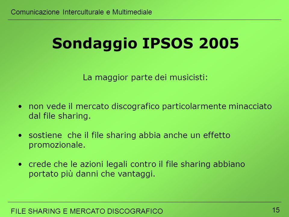 Comunicazione Interculturale e Multimediale FILE SHARING E MERCATO DISCOGRAFICO 15 Sondaggio IPSOS 2005 La maggior parte dei musicisti: non vede il me