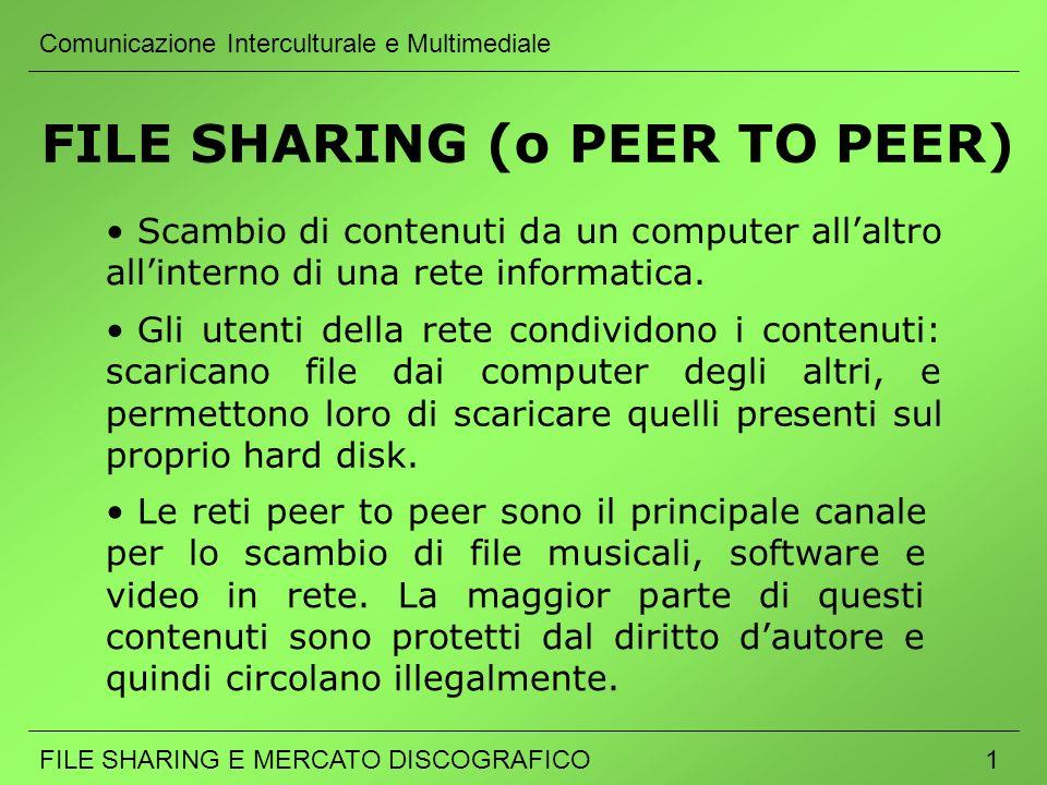 FILE SHARING (o PEER TO PEER) Scambio di contenuti da un computer allaltro allinterno di una rete informatica. Le reti peer to peer sono il principale