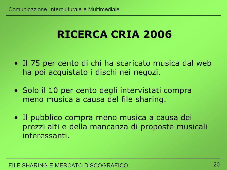 Comunicazione Interculturale e Multimediale FILE SHARING E MERCATO DISCOGRAFICO 20 RICERCA CRIA 2006 Il 75 per cento di chi ha scaricato musica dal we