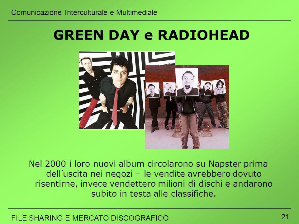 Comunicazione Interculturale e Multimediale FILE SHARING E MERCATO DISCOGRAFICO 21 GREEN DAY e RADIOHEAD Nel 2000 i loro nuovi album circolarono su Na