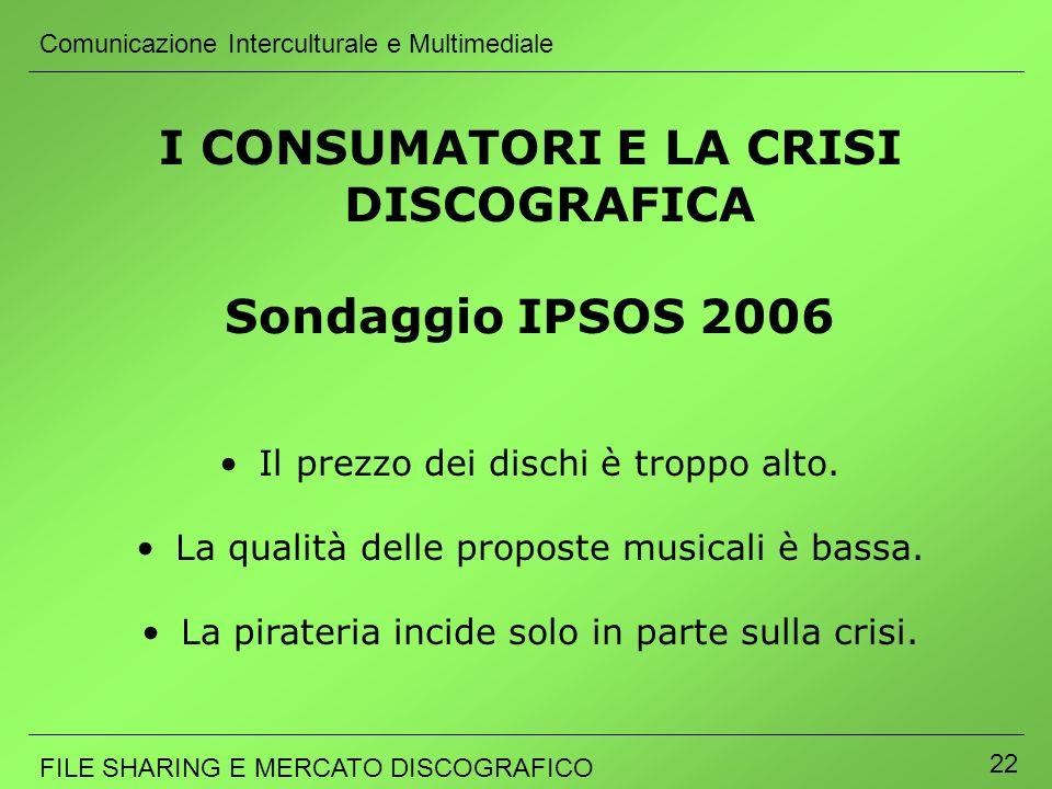 Comunicazione Interculturale e Multimediale FILE SHARING E MERCATO DISCOGRAFICO 22 I CONSUMATORI E LA CRISI DISCOGRAFICA Sondaggio IPSOS 2006 Il prezz