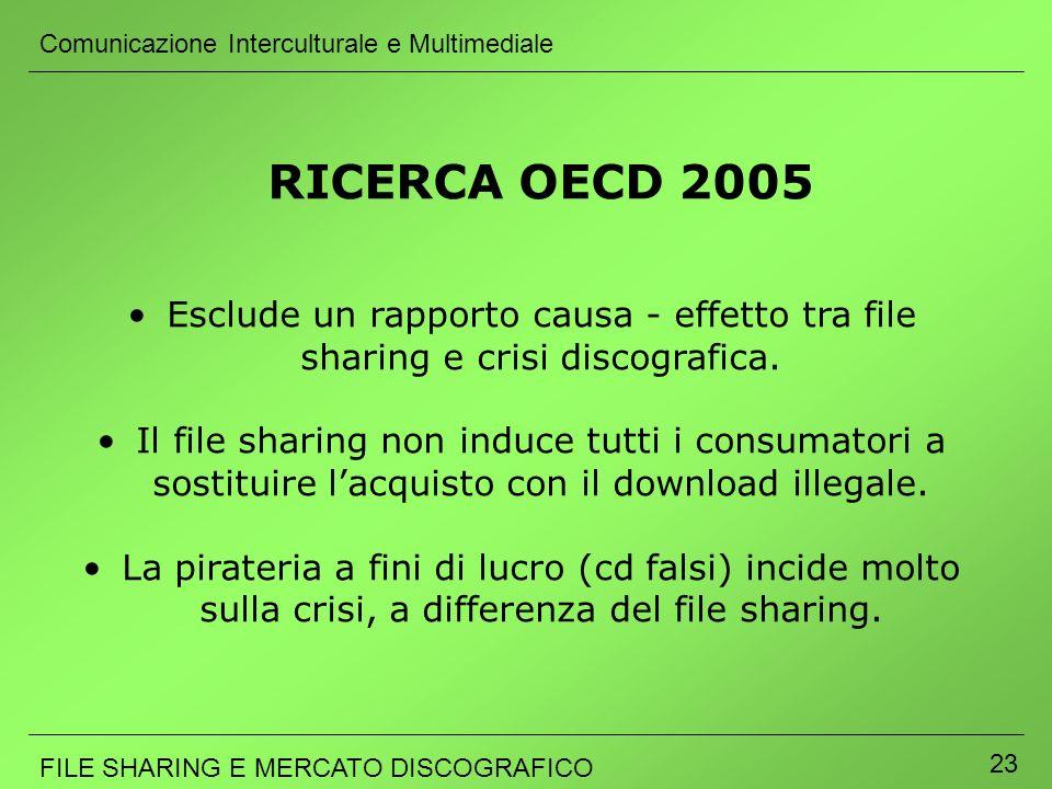 Comunicazione Interculturale e Multimediale FILE SHARING E MERCATO DISCOGRAFICO 23 RICERCA OECD 2005 Esclude un rapporto causa - effetto tra file shar
