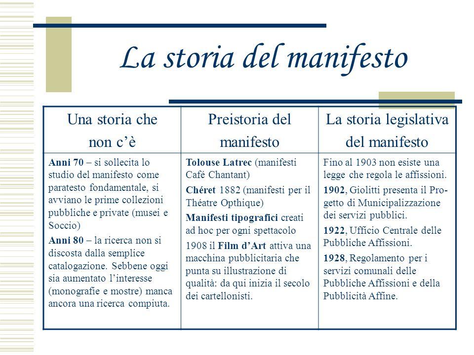 I cartellonisti La prima generazione (1915-40) Ballester, Capitani, Martinati, Longi, Casselon, Olivetti La seconda generazione (4050) Gargiulo, De Seta (Jules et Jim), Blasetti (stile fumettistico), Iaia, Manno, Geleng (espressionista), Gargiulo, Ciriello (verista), Nistri, Brini (Il Cigno di Vidor), Nano, Viazzi, Fratini, Casaro… Il Premio Spiga