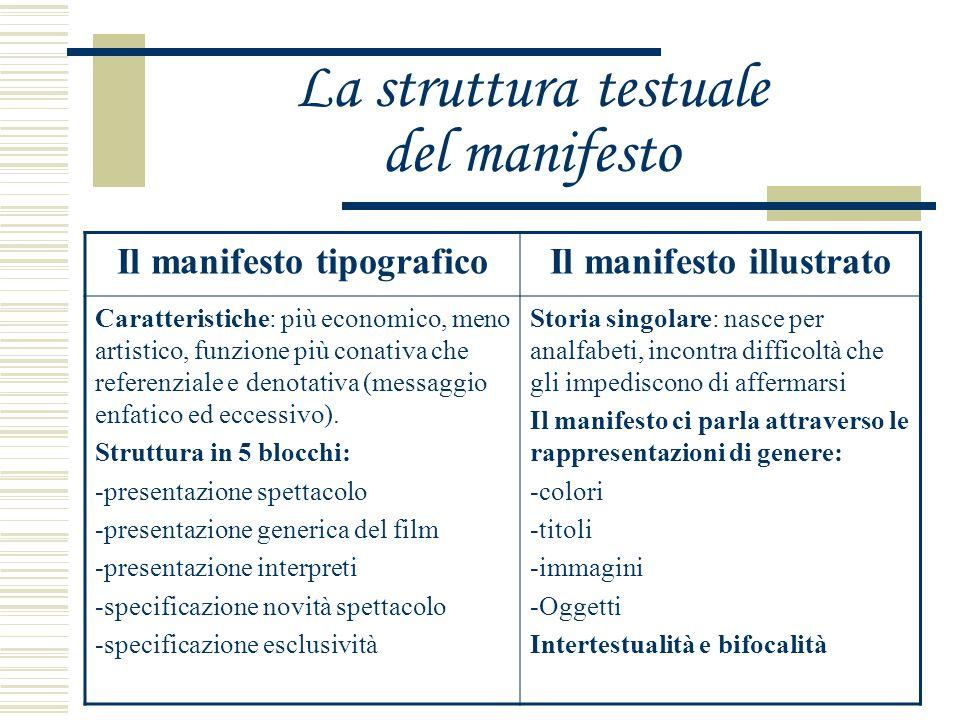 La struttura testuale del manifesto Il manifesto tipograficoIl manifesto illustrato Caratteristiche: più economico, meno artistico, funzione più conativa che referenziale e denotativa (messaggio enfatico ed eccessivo).