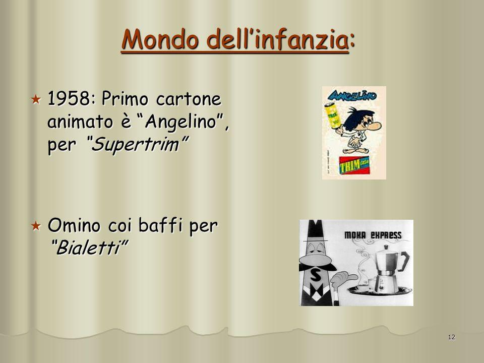 12 Mondo dellinfanzia: 1958: Primo cartone animato è Angelino, per Supertrim 1958: Primo cartone animato è Angelino, per Supertrim Omino coi baffi per