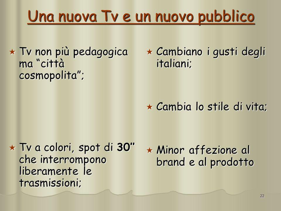 22 Una nuova Tv e un nuovo pubblico Tv non più pedagogica ma città cosmopolita; Tv non più pedagogica ma città cosmopolita; Tv a colori, spot di 30 ch