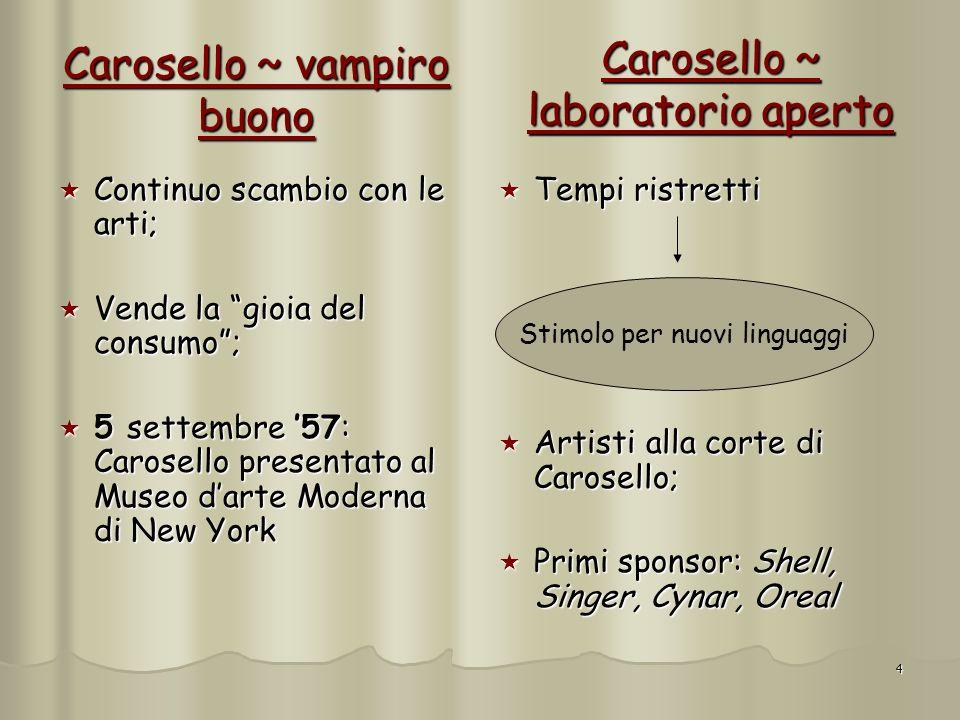 4 Carosello ~ vampiro buono Continuo scambio con le arti; Continuo scambio con le arti; Vende la gioia del consumo; Vende la gioia del consumo; 5 sett