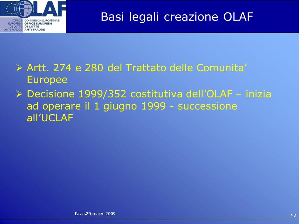 Pavia,20 marzo 2009 P 3 Organigramma dellOLAF