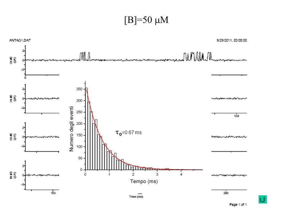 [B]=50 M o =0.67 ms